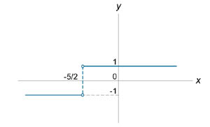 http://www.math24.ru/images/limit16.jpg