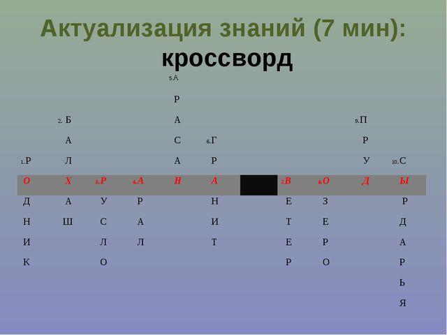 Актуализация знаний (7 мин): кроссворд 5.А  Р 2. Б А...