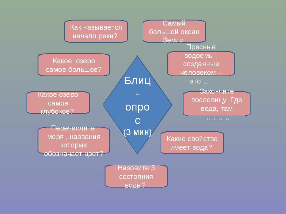 Блиц-опрос (3 мин) Назовите 3 состояния воды? Как называется начало реки? Как...