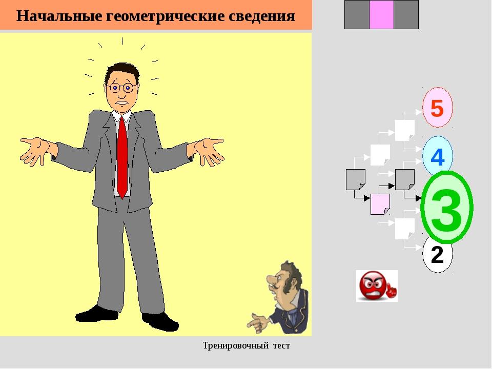 Тренировочный тест 1 5 2 4 2 3 3 Начальные геометрические сведения Тренировоч...