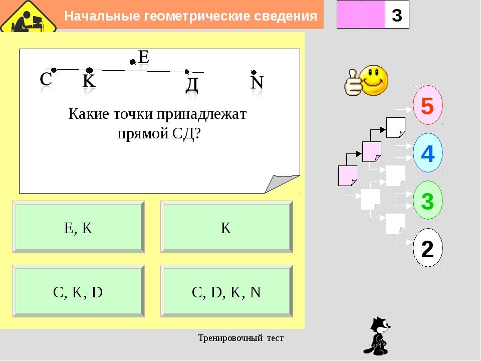 Начальные геометрические сведения Тренировочный тест Какие точки принадлежат...