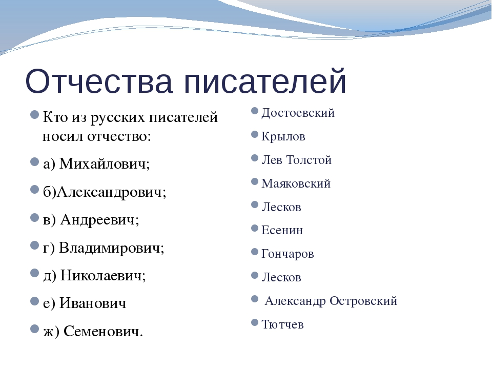 Отчества писателей Кто из русских писателей носил отчество: а) Михайлович; б)...