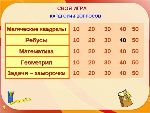 50 40 30 20 10 Задачи – заморочки 50 40 30 20 10 Геометрия 50 40 30 20 10 Мат...