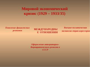 Мировой экономический кризис (1929 – 1933/35) МЕЖДУНАРОДНЫЕ ОТНОШЕНИЯ Внешне-