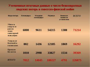 Уточненные итоговые данные о числе безвозвратных людских потерь в советско-фи