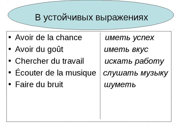 В устойчивых выражениях Avoir de la chance иметь успех Avoir du goût иметь вк...