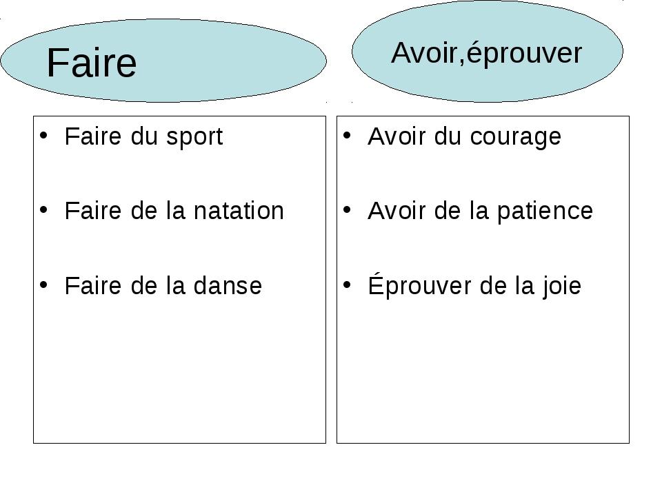 Faire Faire du sport Faire de la natation Faire de la danse Avoir du courage...