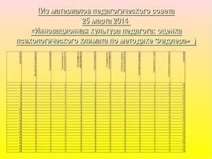 (Из материалов педагогического совета 25 марта 2014 «Инновационная культура