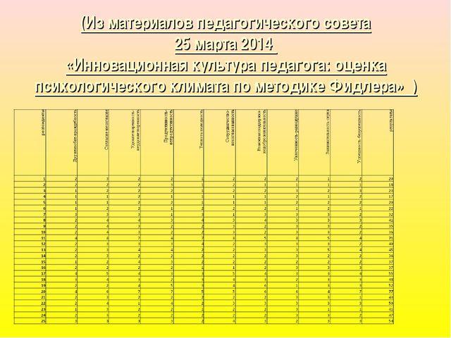 (Из материалов педагогического совета 25 марта 2014 «Инновационная культура...