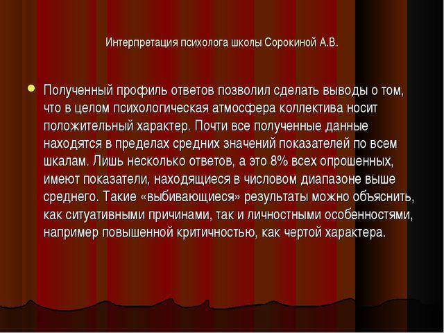 Интерпретация психолога школы Сорокиной А.В. Полученный профиль ответов позво...