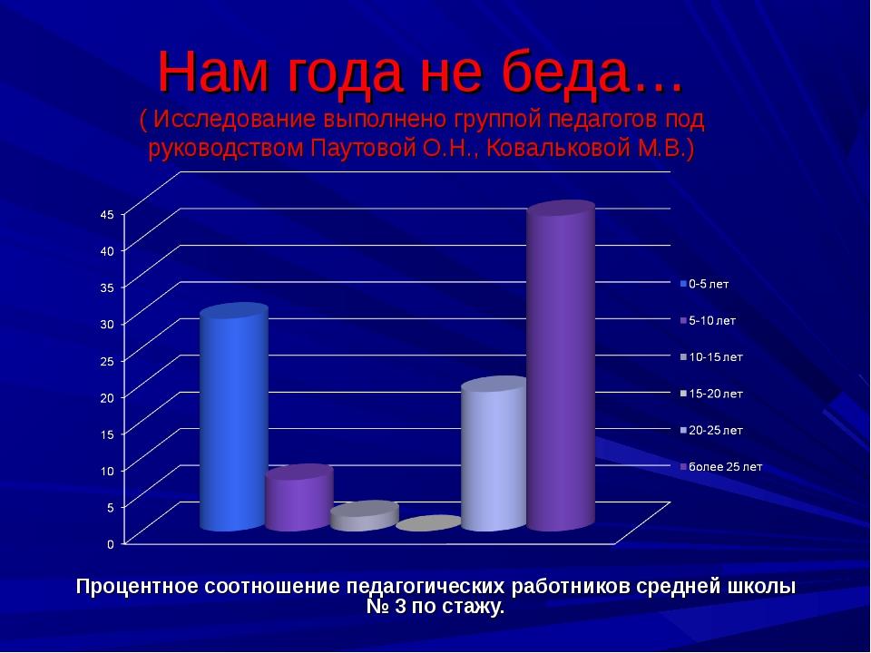Нам года не беда… ( Исследование выполнено группой педагогов под руководством...