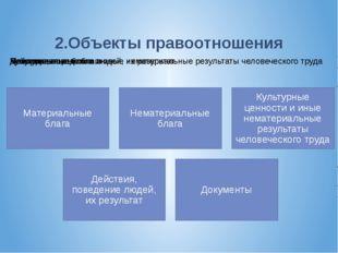 2.Объекты правоотношения