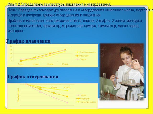 Опыт 2Определение температуры плавления и отвердевания. Цель:Определить тем...