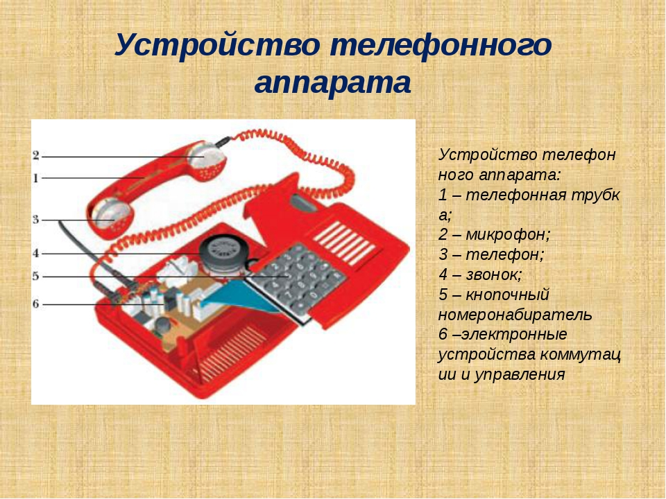 Устройство телефонного аппарата Устройствотелефонногоаппарата: 1–телефонн...