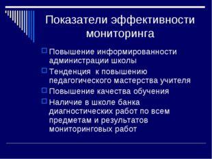 Показатели эффективности мониторинга Повышение информированности администраци