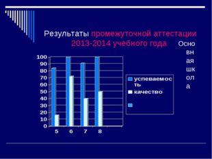 Результаты промежуточной аттестации 2013-2014 учебного года Основная школа
