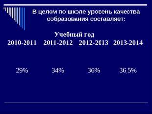 В целом по школе уровень качества ообразования составляет: Учебный год 2010-