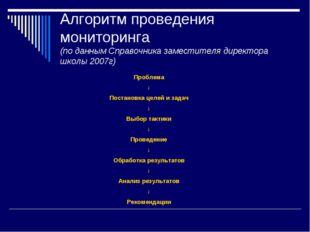 Алгоритм проведения мониторинга (по данным Справочника заместителя директора