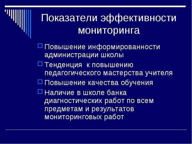 Показатели эффективности мониторинга Повышение информированности администраци...