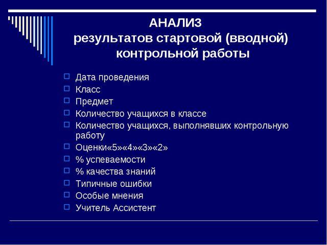 Презентация Мониторинг качества образования в школе  АНАЛИЗ результатов стартовой вводной контрольной работы Дата проведения Кла