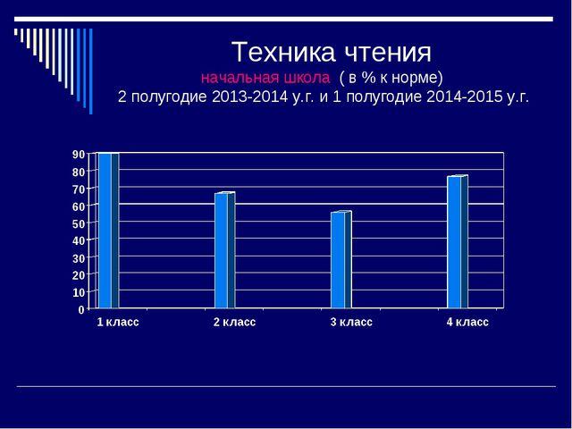 Техника чтения начальная школа ( в % к норме) 2 полугодие 2013-2014 у.г. и 1...