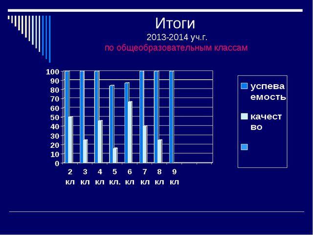 Итоги 2013-2014 уч.г. по общеобразовательным классам