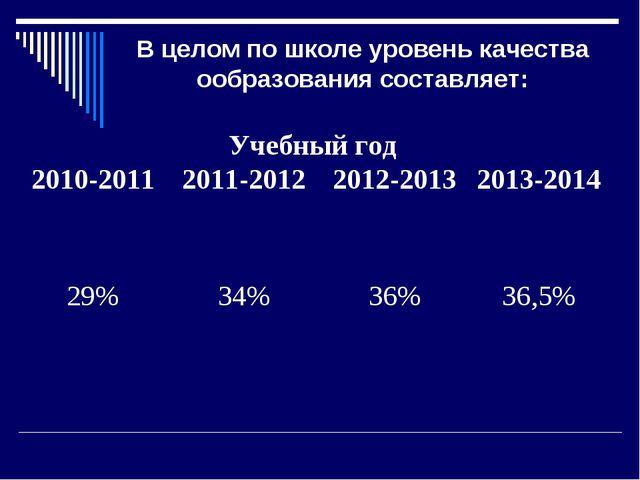 В целом по школе уровень качества ообразования составляет: Учебный год 2010-...