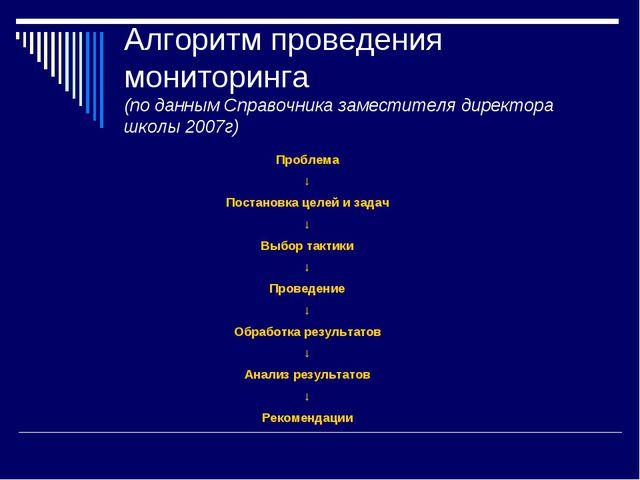 Алгоритм проведения мониторинга (по данным Справочника заместителя директора...