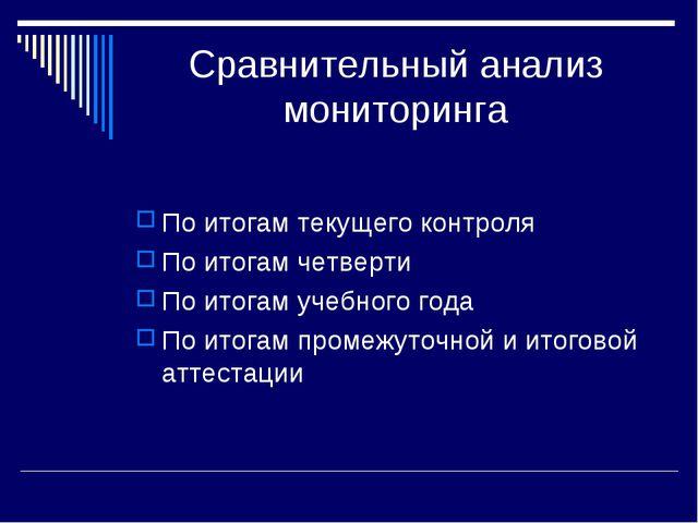 Сравнительный анализ мониторинга По итогам текущего контроля По итогам четвер...