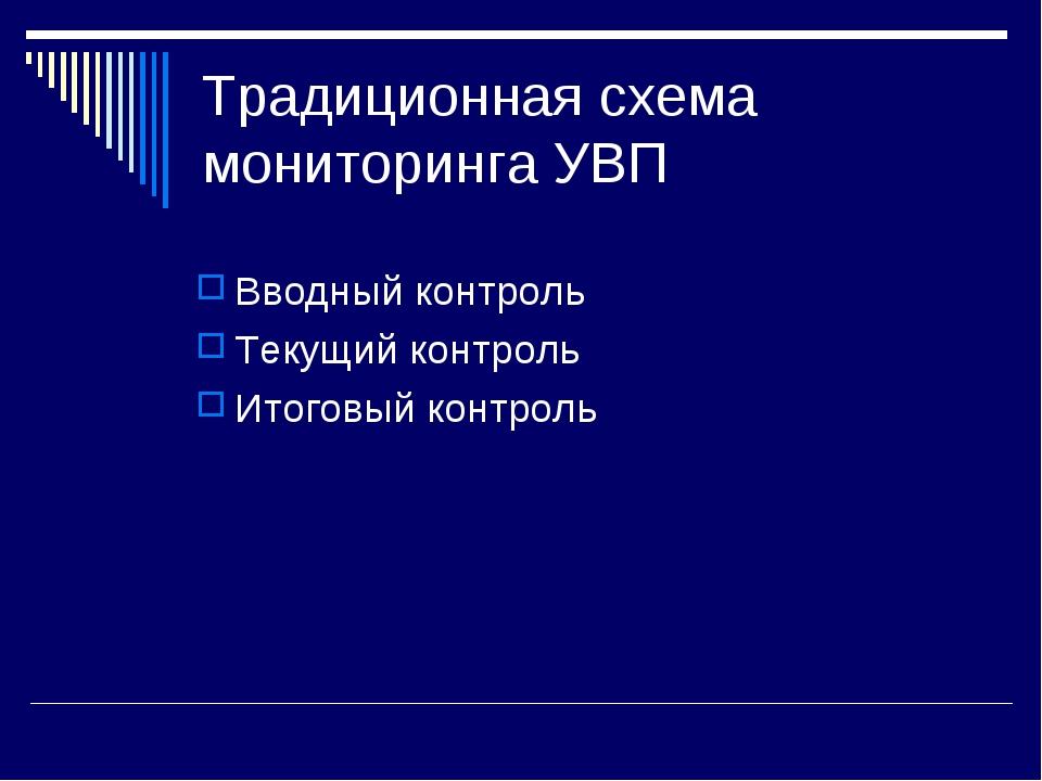 Традиционная схема мониторинга УВП Вводный контроль Текущий контроль Итоговый...