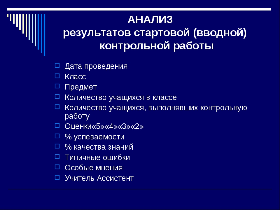 АНАЛИЗ результатов стартовой (вводной) контрольной работы Дата проведения Кла...