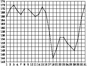 http://math.reshuege.ru/pics/16.eps