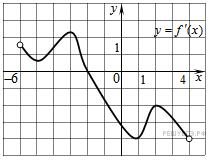 http://math.reshuege.ru/get_file?id=19005
