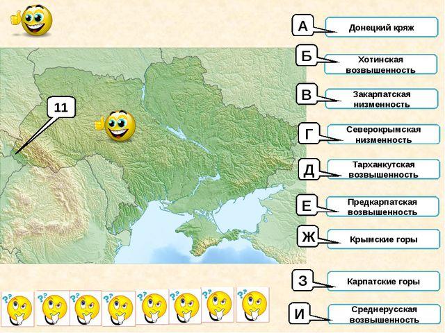 11 Донецкий кряж Хотинская возвышенность Закарпатская низменность Северокрымс...