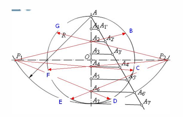 D:\колледж\инжененрная графика, черчение\практич раб граф\7 части gjcnh . bmp.bmp