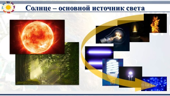 C:\Users\matveevkv\Desktop\Классный час Свет\02.10.15.Свет и световые технологии в жизни человека.2\present\Слайд20.JPG