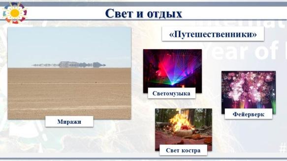 C:\Users\matveevkv\Desktop\Классный час Свет\02.10.15.Свет и световые технологии в жизни человека.2\present\Слайд18.JPG