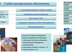 По специальностям 0705000 Подземная разработка месторождений полезных ископа