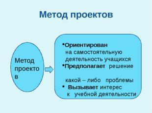 Метод проектов Метод проектов Ориентирован на самостоятельную деятельность уч