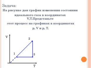 Задача: На рисунке дан график изменения состояния идеального газа в координат
