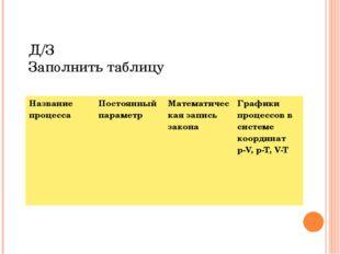 Д/З Заполнить таблицу Название процесса Постоянный параметр Математическая за