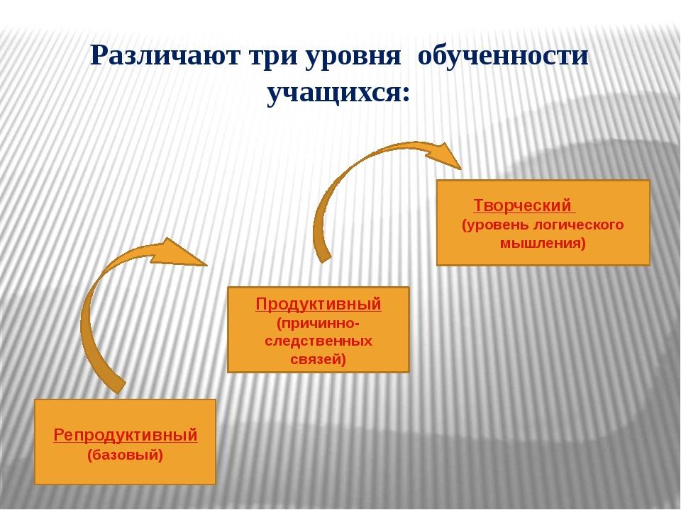 Различают три уровня обученности учащихся: Репродуктивный (базовый) Творческ...