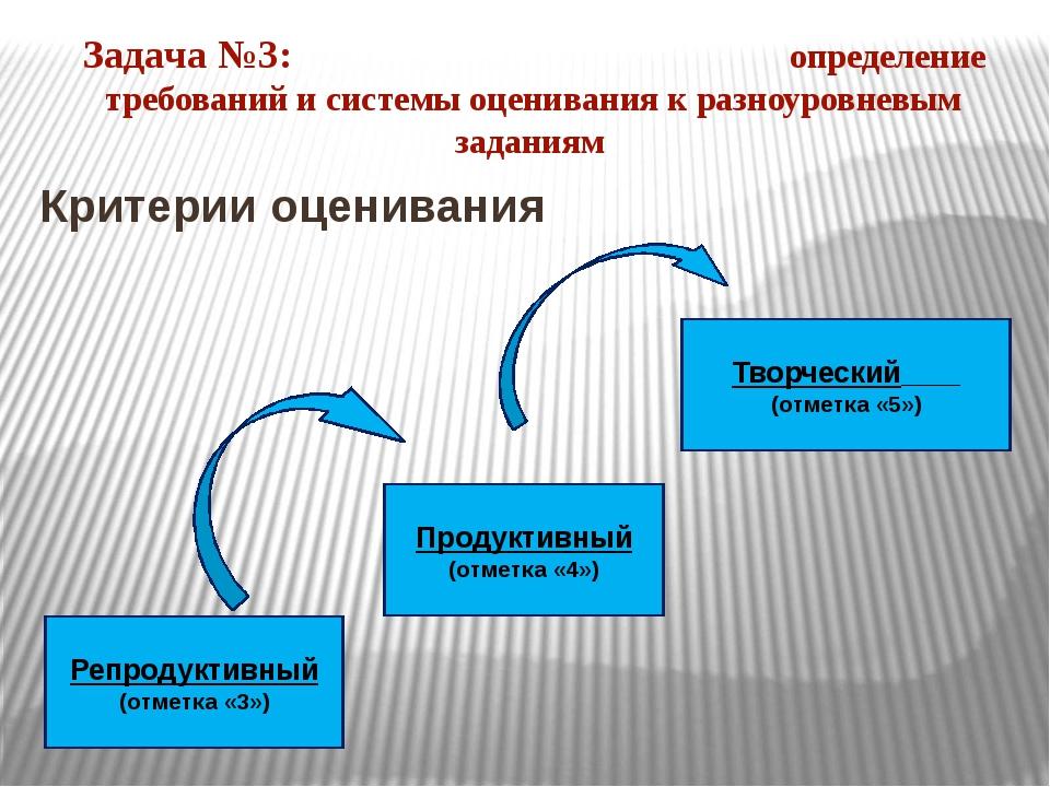 Критерии оценивания Репродуктивный (отметка «3») Творческий (отметка «5») Пр...