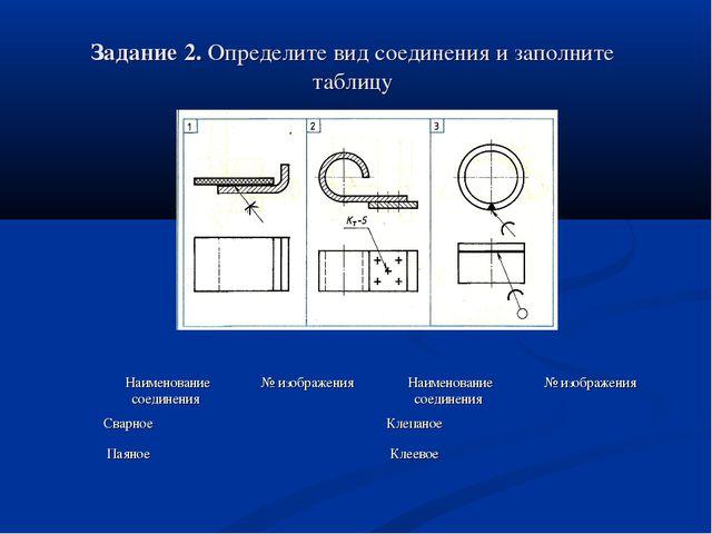Задание 2. Определите вид соединения и заполните таблицу Наименование соедине...