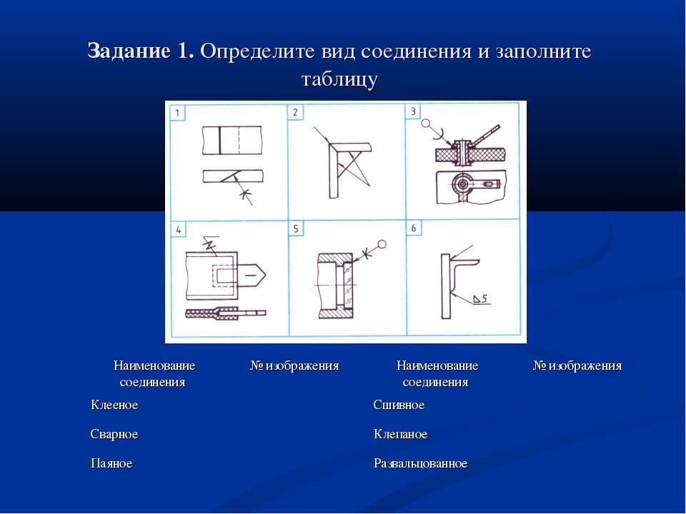 Задание 1. Определите вид соединения и заполните таблицу Наименование соедине...