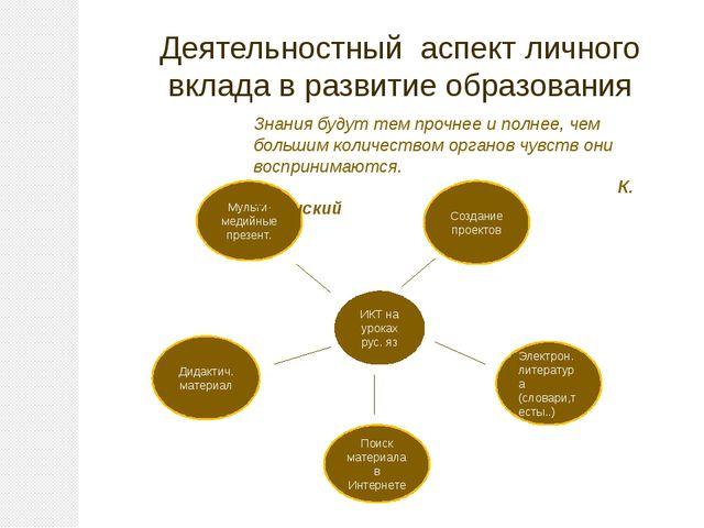 Деятельностный аспект личного вклада в развитие образования ИКТ на уроках рус...