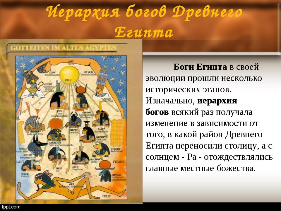 Иерархия богов Древнего Египта Боги Египтав своей эволюции прошли несколько...