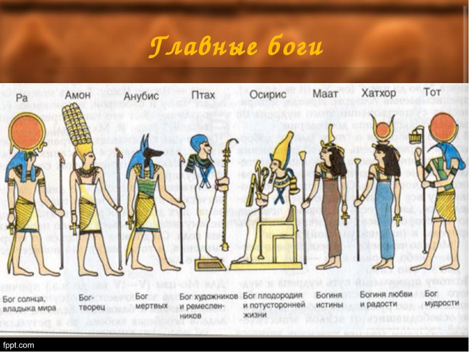 Главные боги