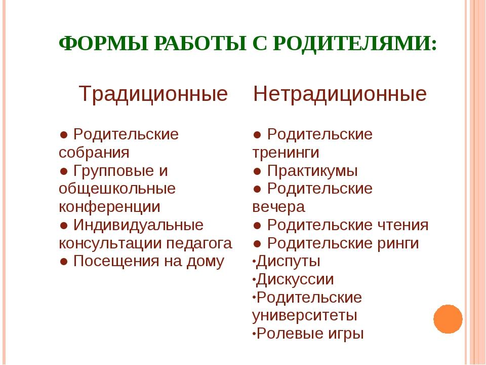 ФОРМЫ РАБОТЫ С РОДИТЕЛЯМИ: ТрадиционныеНетрадиционные ●Родительские собран...