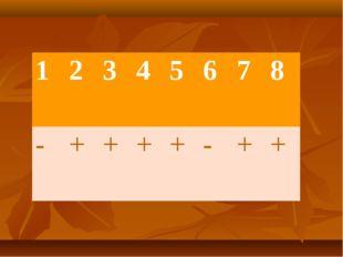 12345678 -++++-++